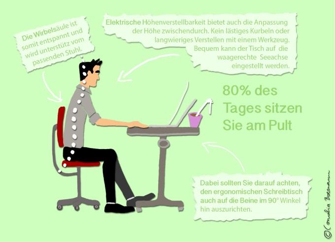 Schreibtisch-ergonomie_buero3